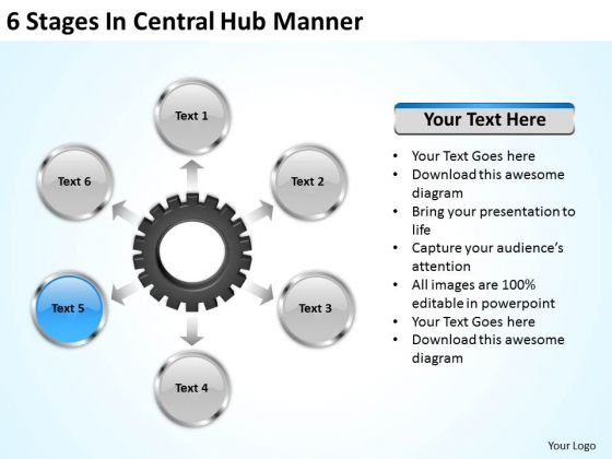 Business Strategy Formulation 6 Stages Central Hub Manner Ppt Process