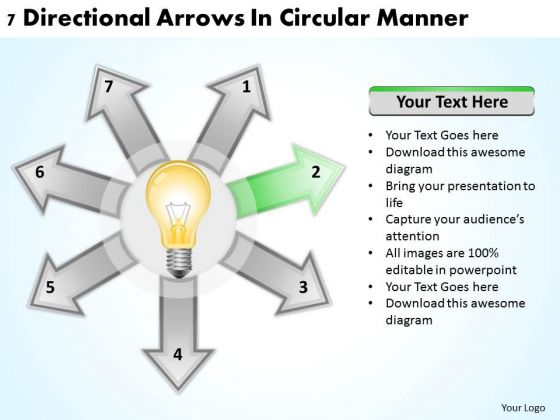 Business Strategy Formulation 7 Directional Arrows Circular Manner PowerPoint