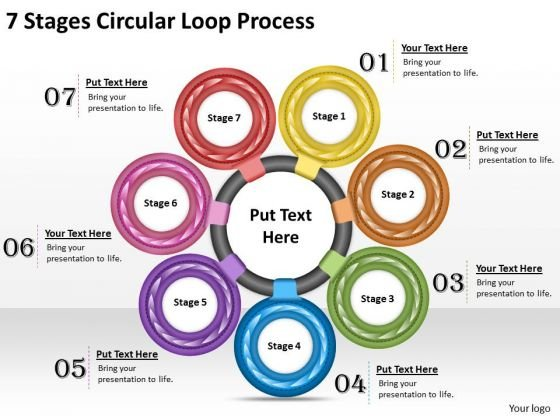Business Strategy Formulation 7 Stages Circular Loop Process Strategic Plans Ppt Slide