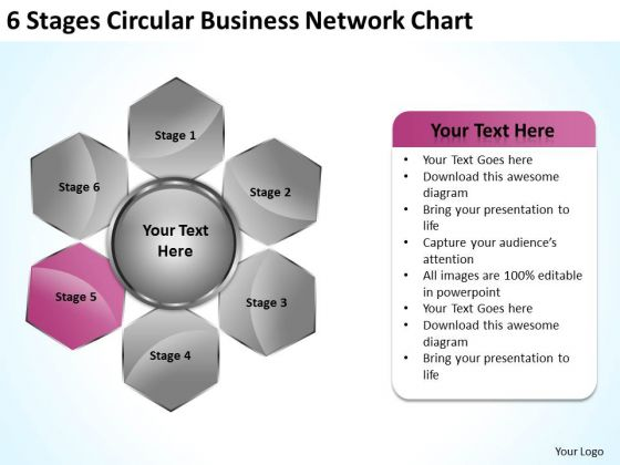 Business Strategy Formulation Stages Circular Network Chart Ppt Review