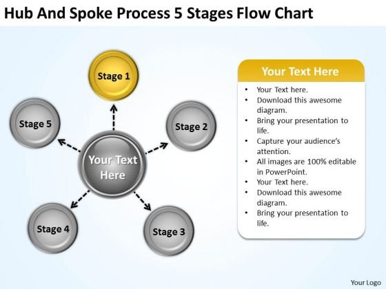Business Strategy Implementation Process 5 Stages Flow Chart Integration