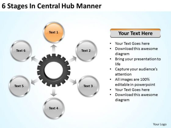 Business Strategy Innovation 6 Stages Central Hub Manner Implementation