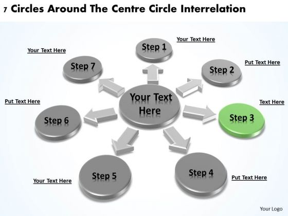 Business Strategy Innovation 7 Circles Around The Centre Interrelation Ppt PowerPoint
