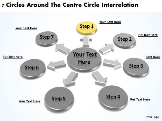 Business Strategy Planning 7 Circles Around The Centre Interrelation PowerPoint