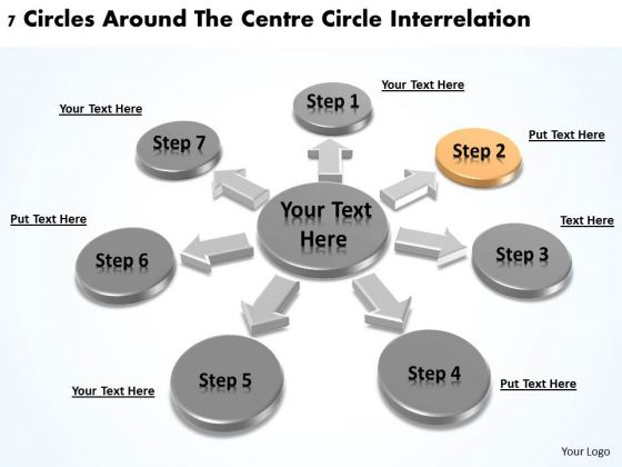 Business Strategy Planning 7 Circles Around The Centre Interrelation Ppt PowerPoint