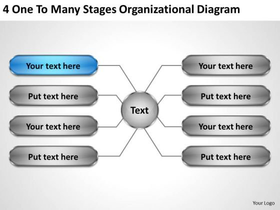 Business Strategy Process One To Many Stages Organizational Diagram Growth