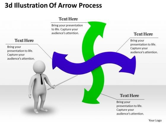Business Strategy Review 3d Illustration Of Arrow Process Basic Concepts