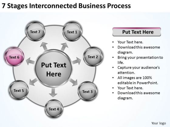 Business Strategy Review 7 Stage Interconnected Process Ppt PowerPoint