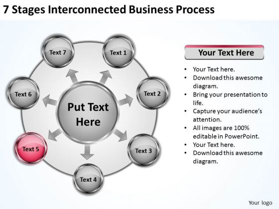 Business Strategy Review 7 Stages Interconnected Process PowerPoint