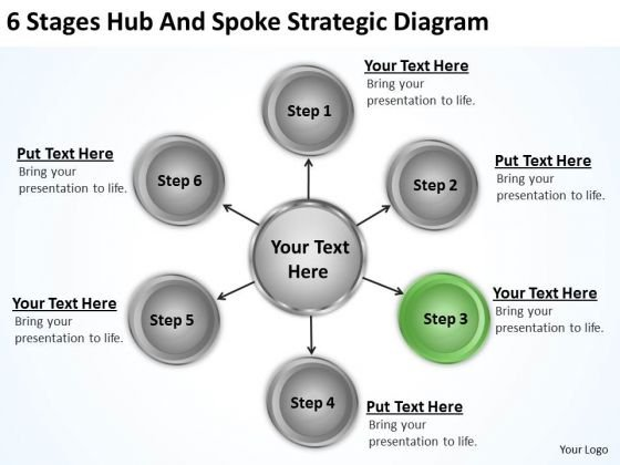 Business Structure Diagram 6 Stages Hub And Spoke Strategic Ppt PowerPoint Slides