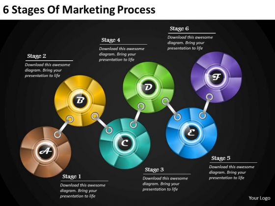 Business Unit Strategy 6 Stages Of Marketing Process Strategic Planning Ppt Slide