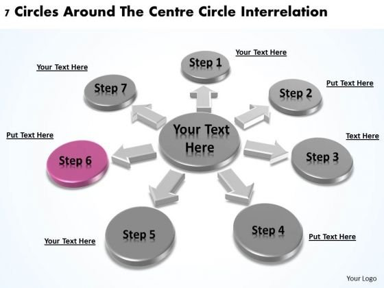 Business Unit Strategy 7 Circles Around The Centre Interrelation Ppt PowerPoint