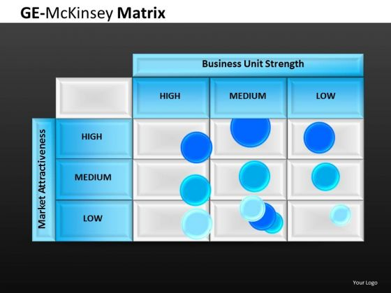 Business Unit Strength Ge Mckinsey Matrix PowerPoint Presentation Slides