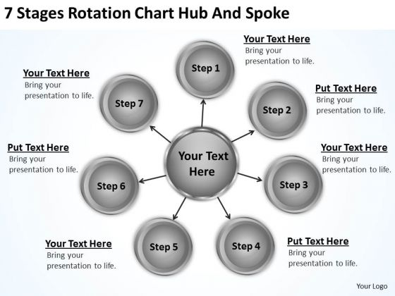 Business Use Case Diagram Example 7 Stages Rotation Chart Hub And