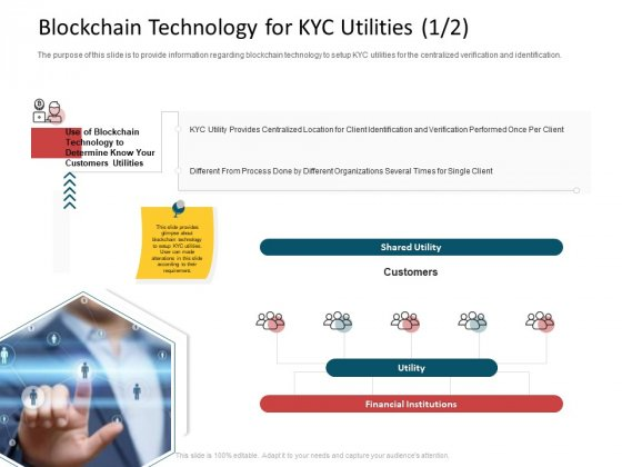 CDD Process Blockchain Technology For KYC Utilities Client Ppt Show Templates PDF