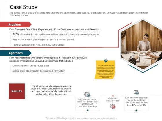 CDD Process Case Study Ppt Inspiration Picture PDF