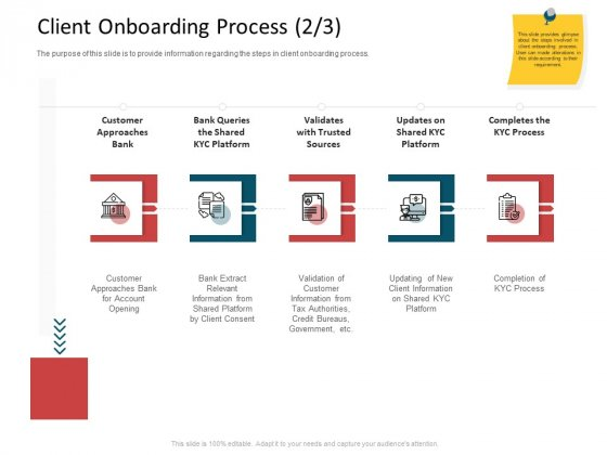 CDD Process Client Onboarding Process Extract Ppt Outline Infographic Template PDF