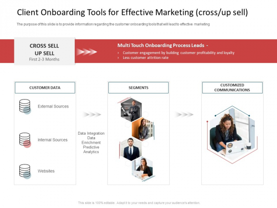 CDD Process Client Onboarding Tools For Effective Marketing Cross Up Sell Introduction PDF