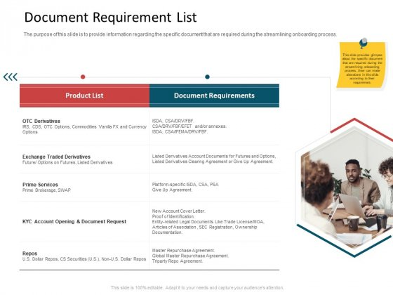 CDD Process Document Requirement List Elements PDF