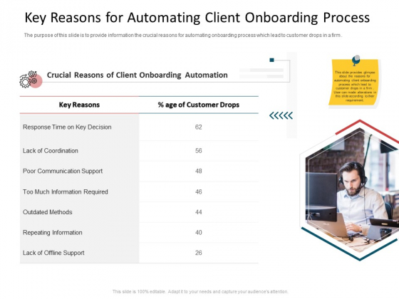 CDD Process Key Reasons For Automating Client Onboarding Process Mockup PDF
