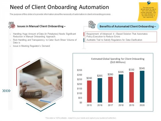 CDD Process Need Of Client Onboarding Automation Diagrams PDF