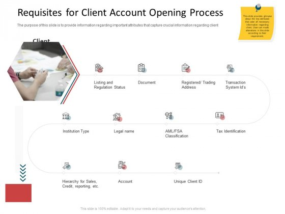 CDD Process Requisites For Client Account Opening Process Ppt Styles Format PDF