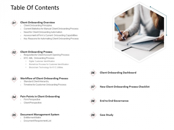 CDD Process Table Of Contents Ppt Pictures Slides PDF