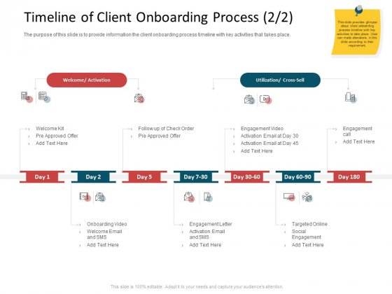 CDD Process Timeline Of Client Onboarding Process Kit Ppt Gallery Introduction PDF