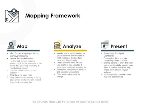 CDJ Mapping Framework Ppt Model Example PDF