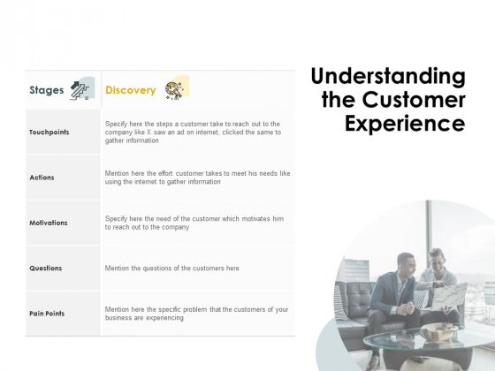CDJ Understanding The Customer Experience Ppt Outline Layout Ideas PDF