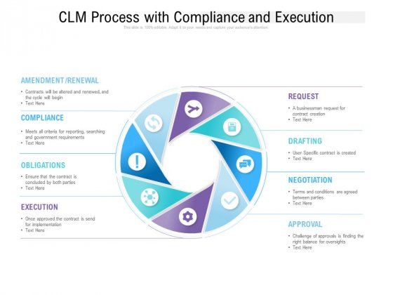 CLM Process With Compliance And Execution Ppt PowerPoint Presentation Outline Good