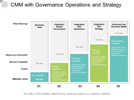 CMM With Governance Operations And Strategy Ppt PowerPoint Presentation Infographics Visual Aids