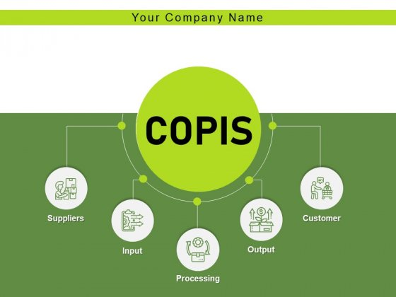 COPIS Consumer Service Products Process Ppt PowerPoint Presentation Complete Deck