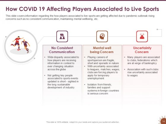 COVID_19_Effect_And_Risk_Management_Strategies_For_Sports_Ppt_PowerPoint_Presentation_Complete_Deck_With_Slides_Slide_14