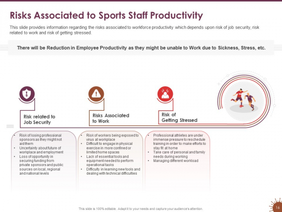 COVID_19_Effect_And_Risk_Management_Strategies_For_Sports_Ppt_PowerPoint_Presentation_Complete_Deck_With_Slides_Slide_16