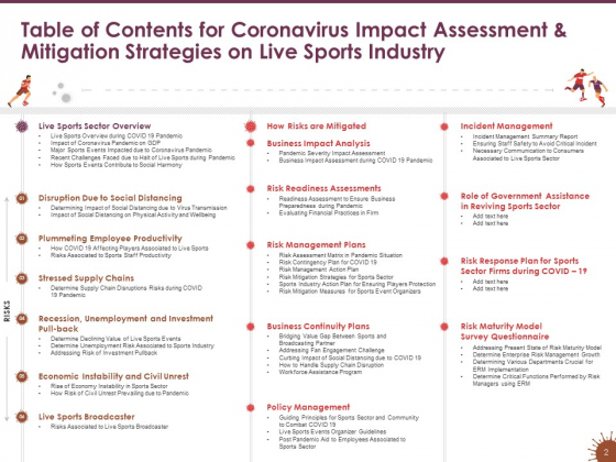COVID_19_Effect_And_Risk_Management_Strategies_For_Sports_Ppt_PowerPoint_Presentation_Complete_Deck_With_Slides_Slide_2