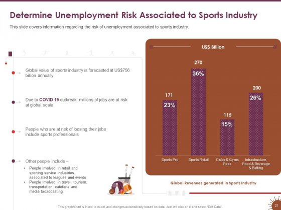 COVID_19_Effect_And_Risk_Management_Strategies_For_Sports_Ppt_PowerPoint_Presentation_Complete_Deck_With_Slides_Slide_21