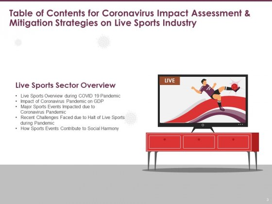 COVID_19_Effect_And_Risk_Management_Strategies_For_Sports_Ppt_PowerPoint_Presentation_Complete_Deck_With_Slides_Slide_3