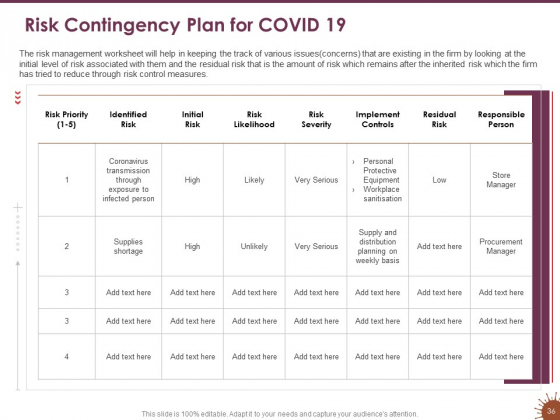 COVID_19_Effect_And_Risk_Management_Strategies_For_Sports_Ppt_PowerPoint_Presentation_Complete_Deck_With_Slides_Slide_36