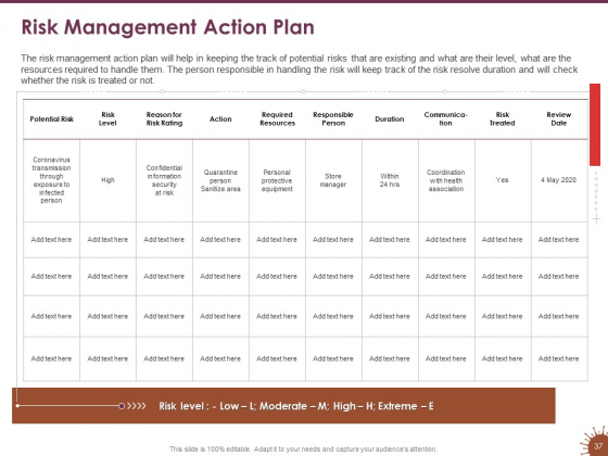 COVID_19_Effect_And_Risk_Management_Strategies_For_Sports_Ppt_PowerPoint_Presentation_Complete_Deck_With_Slides_Slide_37