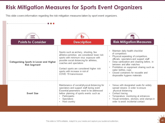 COVID_19_Effect_And_Risk_Management_Strategies_For_Sports_Ppt_PowerPoint_Presentation_Complete_Deck_With_Slides_Slide_40
