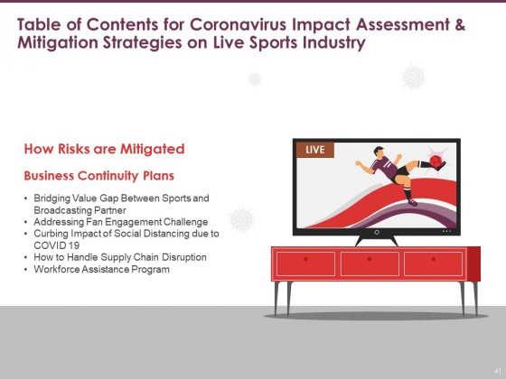 COVID_19_Effect_And_Risk_Management_Strategies_For_Sports_Ppt_PowerPoint_Presentation_Complete_Deck_With_Slides_Slide_41