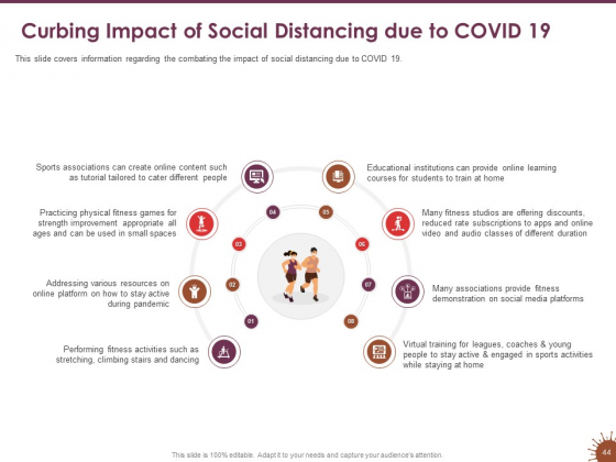 COVID_19_Effect_And_Risk_Management_Strategies_For_Sports_Ppt_PowerPoint_Presentation_Complete_Deck_With_Slides_Slide_44