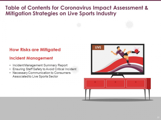 COVID_19_Effect_And_Risk_Management_Strategies_For_Sports_Ppt_PowerPoint_Presentation_Complete_Deck_With_Slides_Slide_51