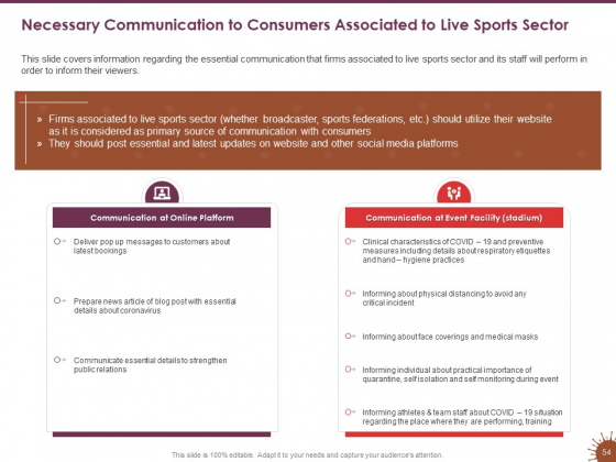 COVID_19_Effect_And_Risk_Management_Strategies_For_Sports_Ppt_PowerPoint_Presentation_Complete_Deck_With_Slides_Slide_54