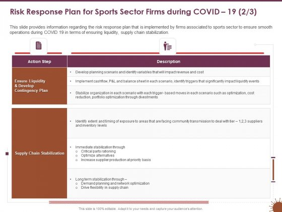 COVID 19 Effect Management Strategies Risk Response Plan Sports Sector Firms During COVID 19 Chain Rules PDF