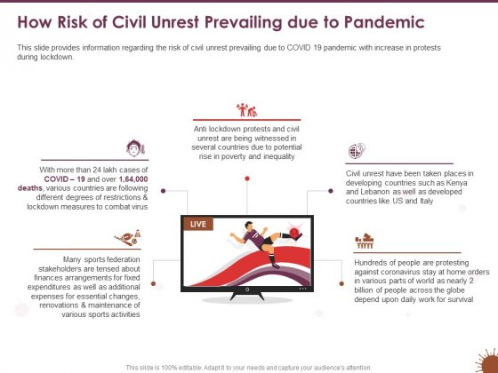 COVID 19 Effect Management Strategies Sports How Risk Of Civil Unrest Prevailing Due To Pandemic Demonstration PDF