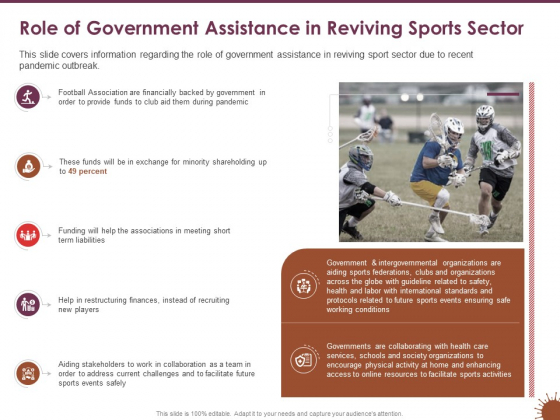 COVID 19 Effect Risk Management Strategies Role Government Assistance Reviving Sports Sector Formats PDF