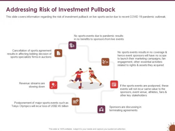 COVID 19 Effect Risk Management Strategies Sports Addressing Risk Of Investment Pullback Template PDF