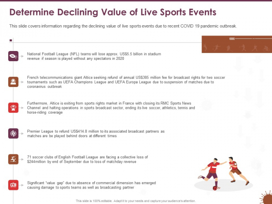 COVID 19 Effect Risk Management Strategies Sports Determine Declining Value Of Live Sports Events Infographics PDF
